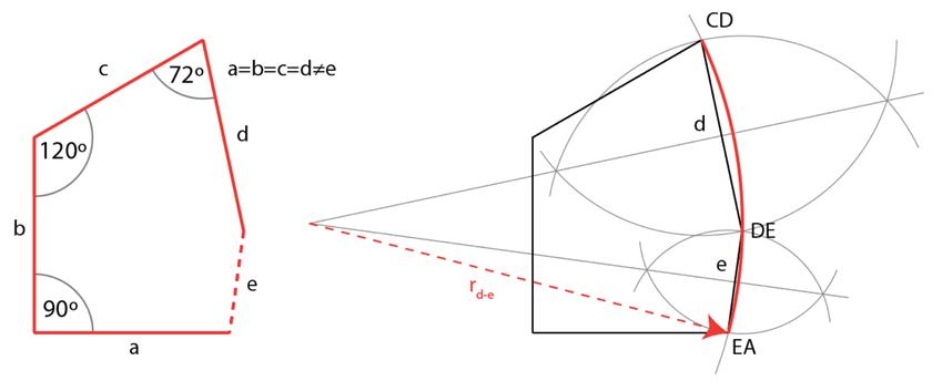 matemáticas del ardillágono 1
