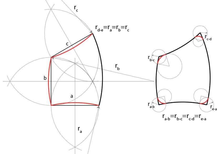 matemáticas del ardillágono 2